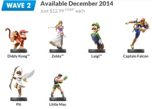 amiibo-wave-2-figures